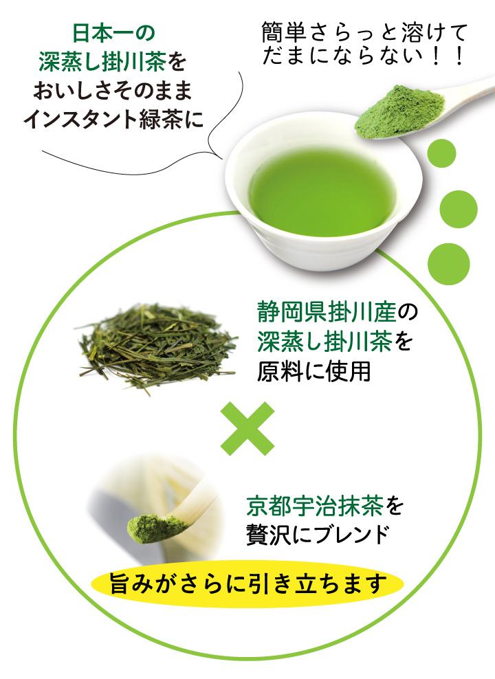 日本一の深蒸し掛川茶をおいしさそのままインスタント緑茶に。静岡県掛川産深蒸し茶に京都宇治抹茶を贅沢にブレンド